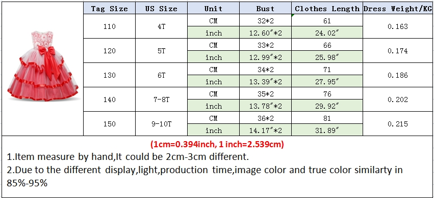 H9988bb51a94c4478a52298a8317ecbc4P Girls Princess Kids Dresses for Girls Tutu Lace Flower Embroidered Ball Gown Baby Girls Clothes Children Wedding Party Dress