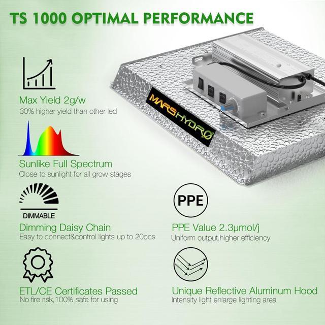 Mars Hydro TS 1000W LED Grow Light combo Full spectrum 5