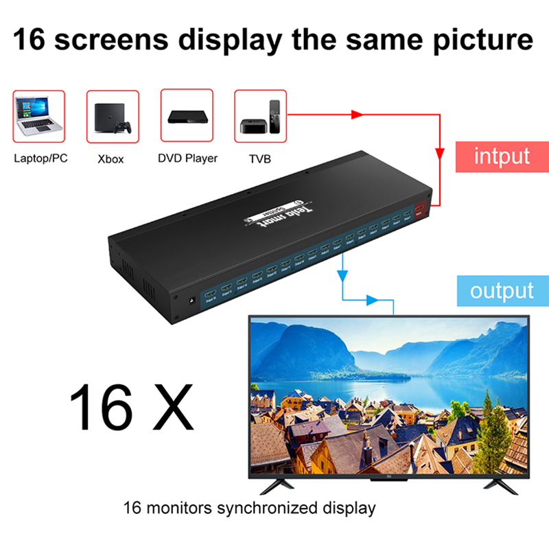 HDMI Splitter 1 In 16 Out HDMI 1x16 Splitter 4K(3840*2160)@30Hz 16 Port HDMI Splitter 1x16 With Power Adapter HDTV DVD PS3 Xbox