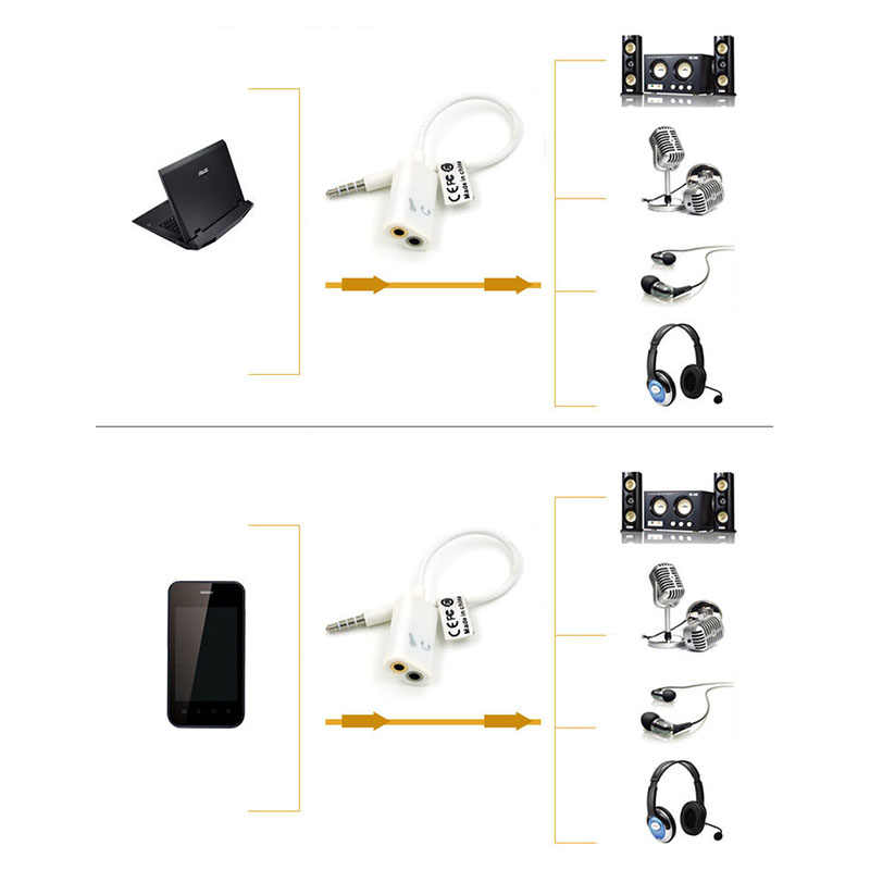 Aux Splitte 3.5mm Double Jack Headphone Splitter Microphone Audio Adapter 2 In 1 Headphone Jack Microphone Hole for Moblie Phone