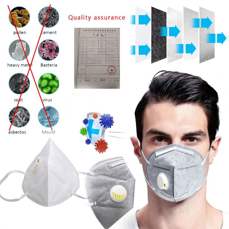 KF95 Mask Respirator Face Mask Anti Dust N95 Mask Activated Carbon Filter Mascarillas De Proteccion Respirator PK Ffp3 RS2 Mask