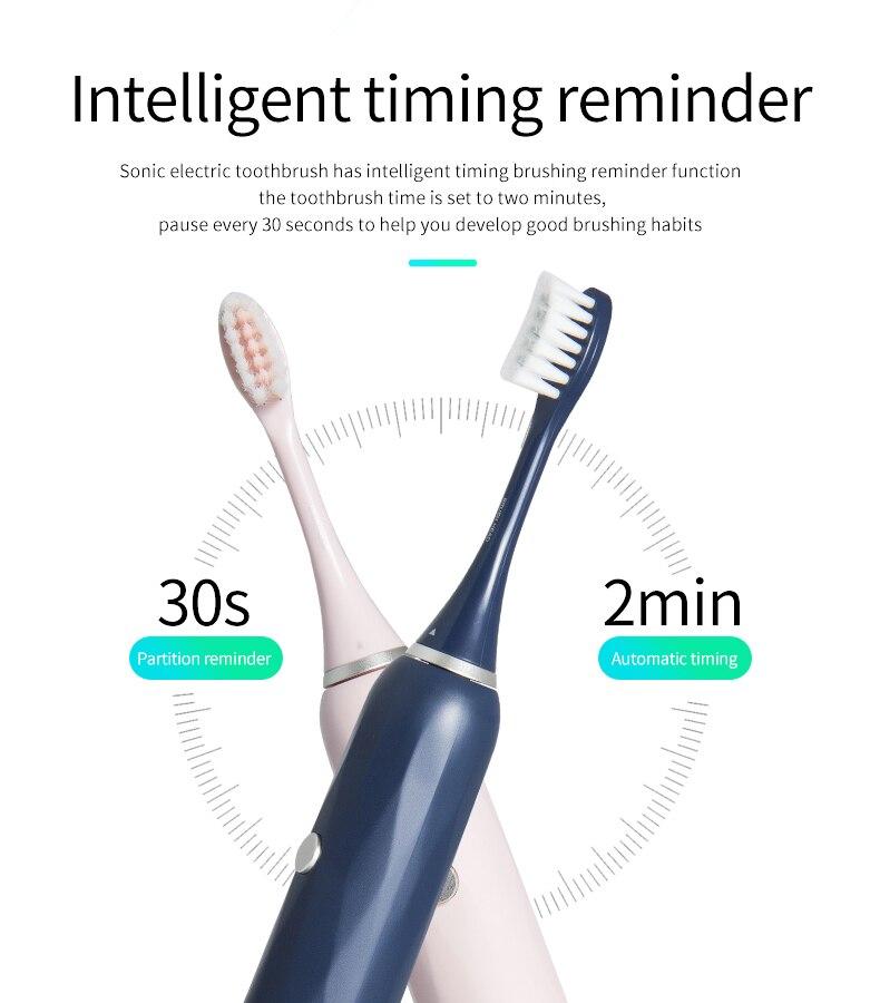 Приборы для личной гигиены, новая Ультразвуковая электрическая зубная щетка, зарядка через usb, модный внешний вид, матовая зубная