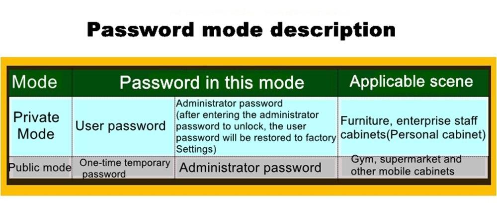 electronic lock (10)