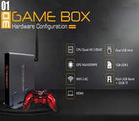 4K HDMI TV Gaming Edition Host 3D Video Game Console Machine Build In 2000 Free Game with WIFI Support All Game Emulator 10000+