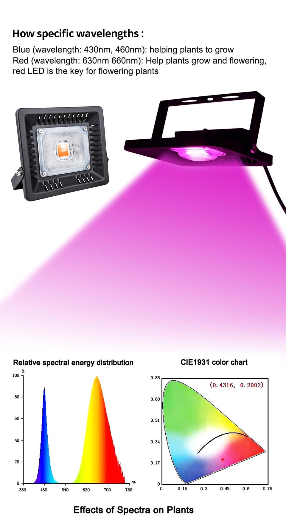 luz ultra-fino ip67 à prova dip67 água