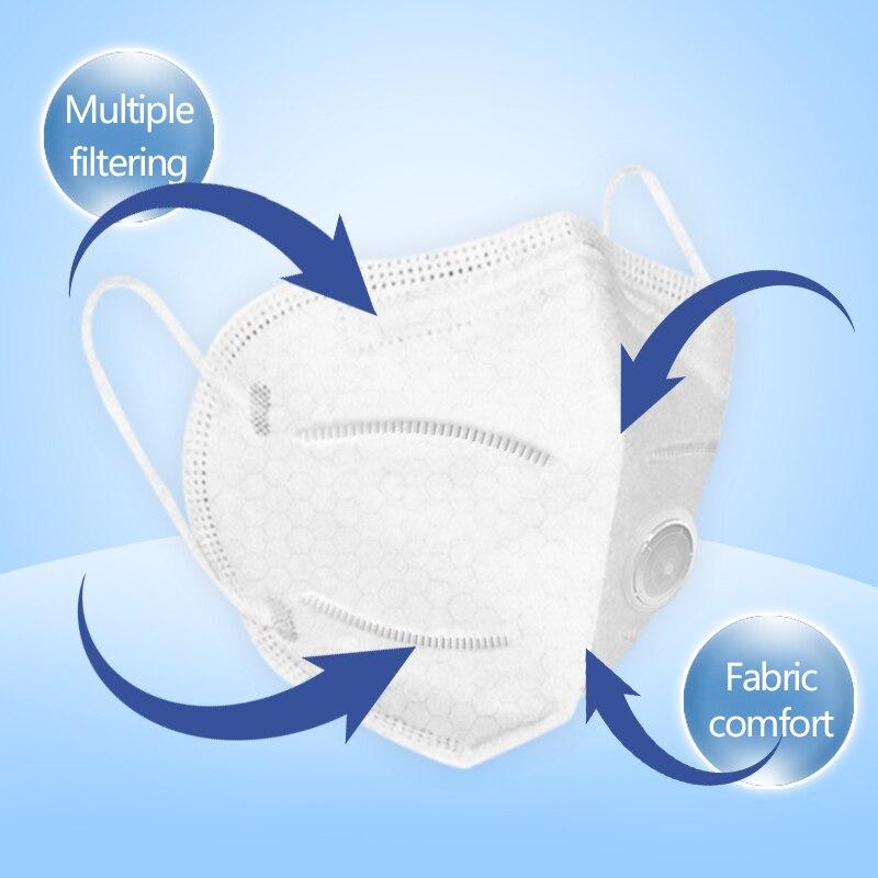 1pcs Reusable KN95 Mask Valved Face Mask N95 Respirator 5 Layers FFP1 FFP2 FFP3 Professinal Gauze Filter Masks Antibacteria