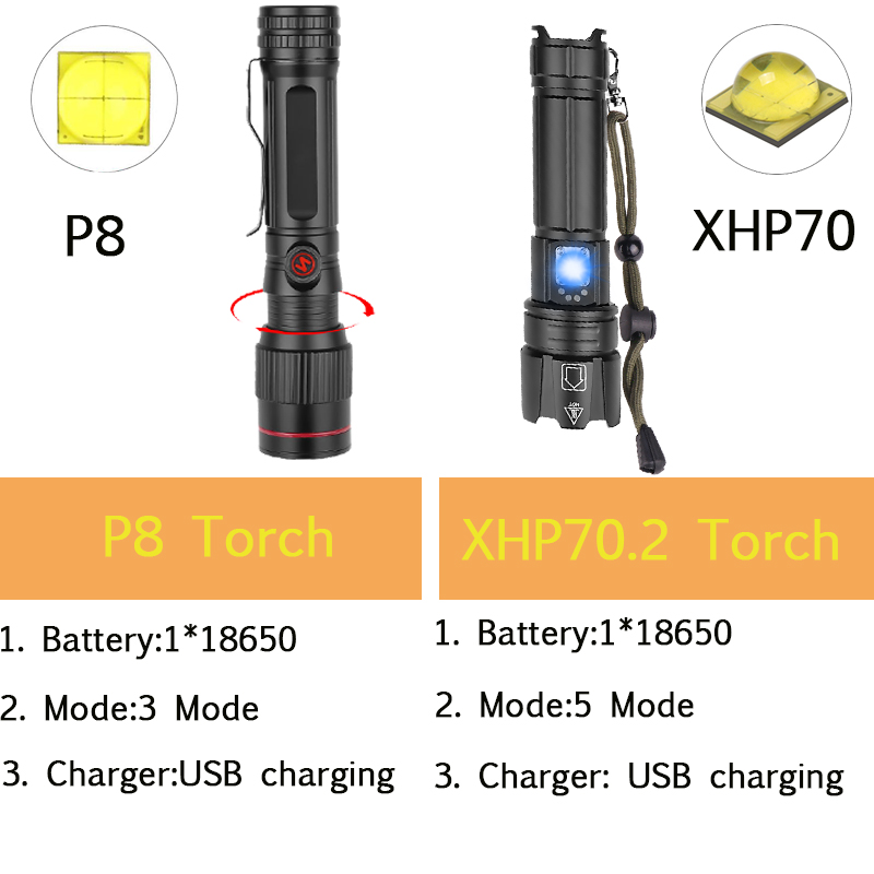 LED Zoom Flashlight XHP70 Torch USB Rechargeable Waterproof Lamp Ultra Bright UK