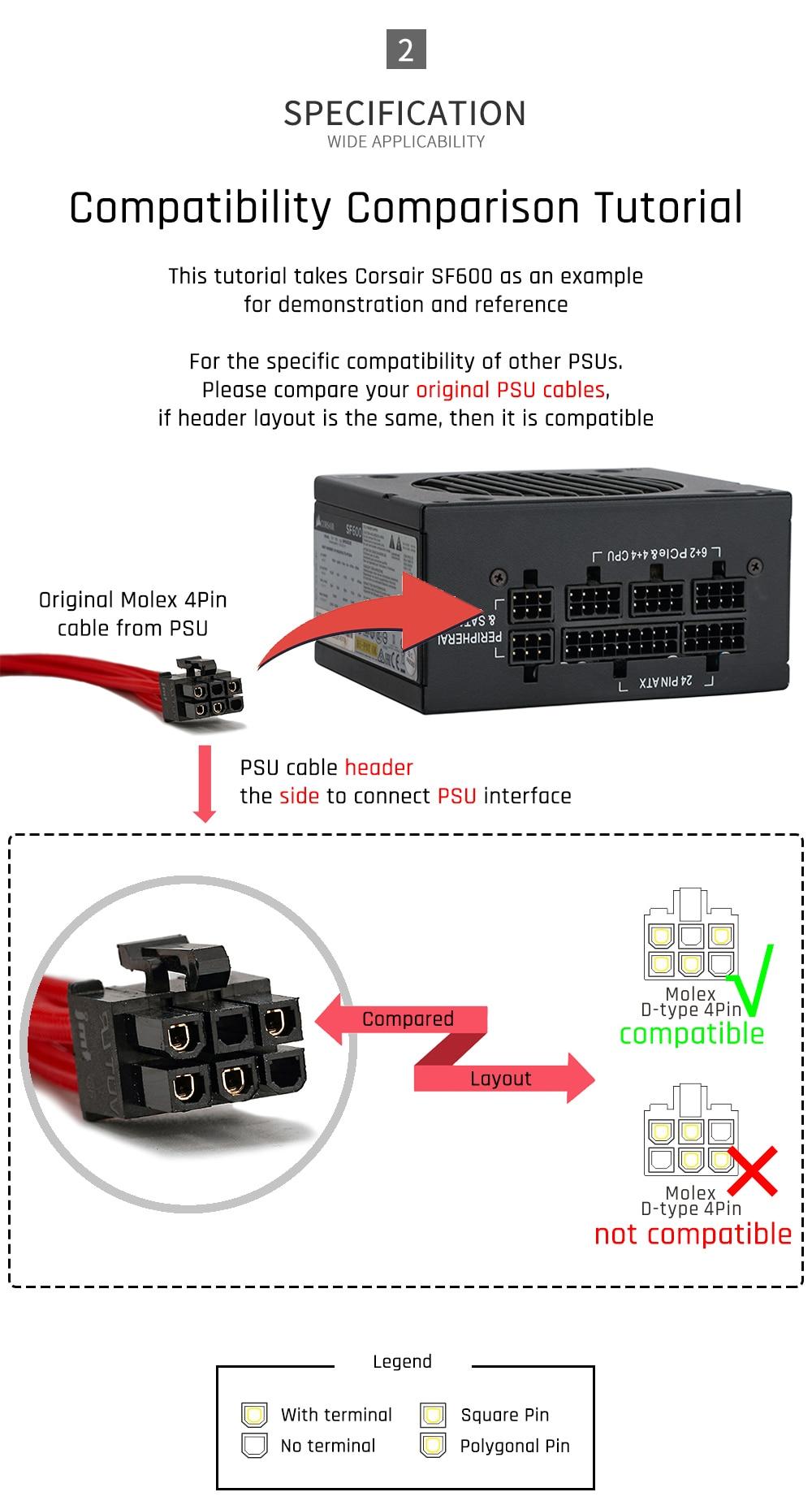 FormulaMod CORSAIR Fully Modular PSU Cable Kit, 18AWG Sleeved, Kit For Corsair Modular PSU, Fm-BZXZ [Please check compatibility]