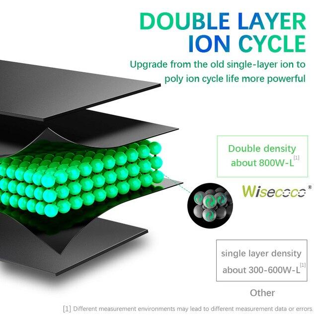 Wisecoco 5000mAh HB4242B4EBW Batterie Für Huawei honor 6 4X 7i H60-L01 H60-L02 H60-L11 H60-L04 honor 4X che2-l11 Handy