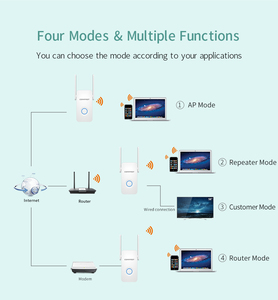 Image 4 - Powerful Dual Band 1200Mbps WiFi Extender Internet Signal Booster Wireless Repeater 2.4GHz 5GHz Wi Fi Range Extender Antenna