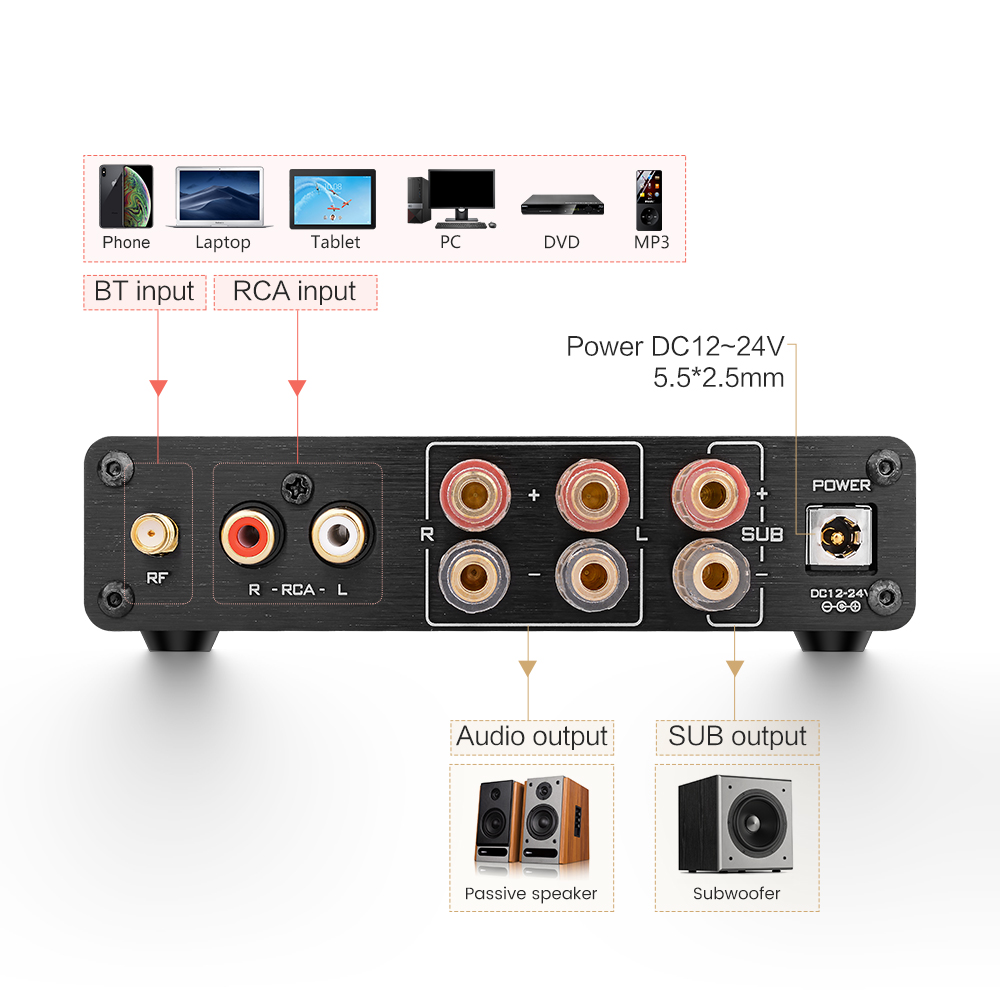 AIYIMA TPA3116 Subwoofer Bluetooth amplificador HiFi TPA3116D2 2,1 Digital de CANAL Amplificadores de Audio 50W * 2 + 100W DC12-24V - 4