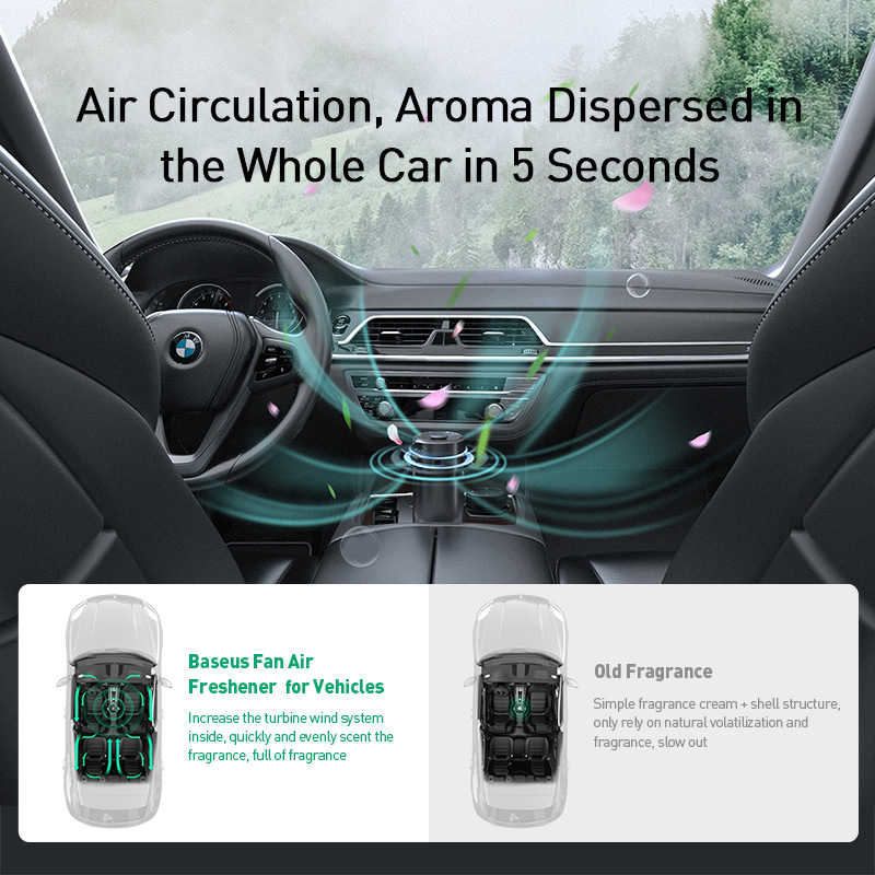 BASEUS พัดลม Air Freshener สำหรับรถยนต์ที่มีฟอร์มาลดีไฮด์ Purification ฟังก์ชั่น Strong น้ำหอม Auto Air Freshener น้ำมันหอมระเหยถ้วย