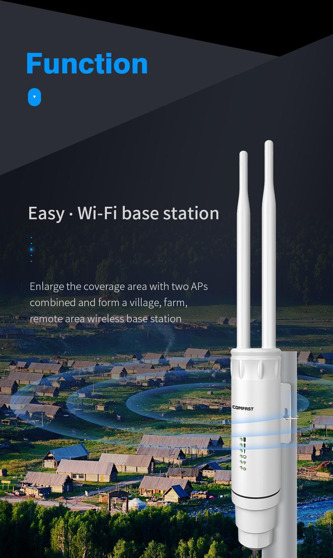 antenas de ap alta potencia 1200m 04