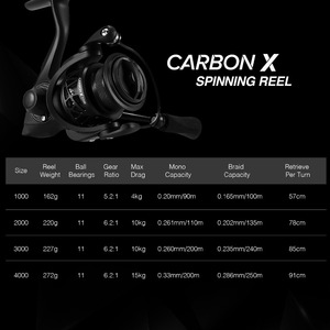 Image 5 - Piscifun Carbon X Spinning Reel Met Spare Spool 5.2:1/6.2:1 Overbrengingsverhouding Licht Om 162G 11BB 15Kg Max Drag Vissen Reel