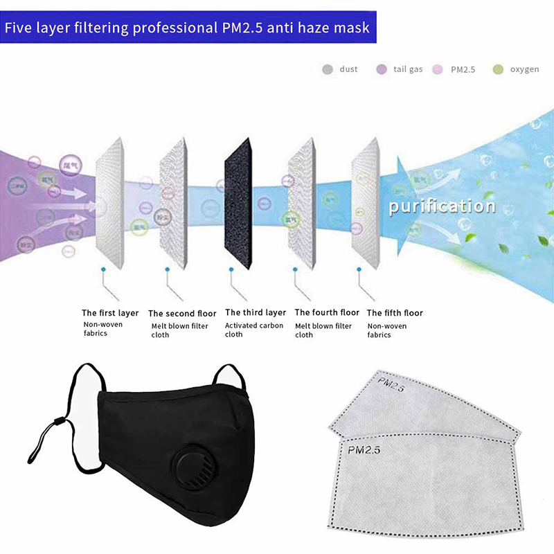 [LFMB]Fashion Unisex Cotton Breath Valve PM2.5 Mouth Mask Anti-Dust Anti Pollution Mask Cloth Activated carbon filter respirator 4