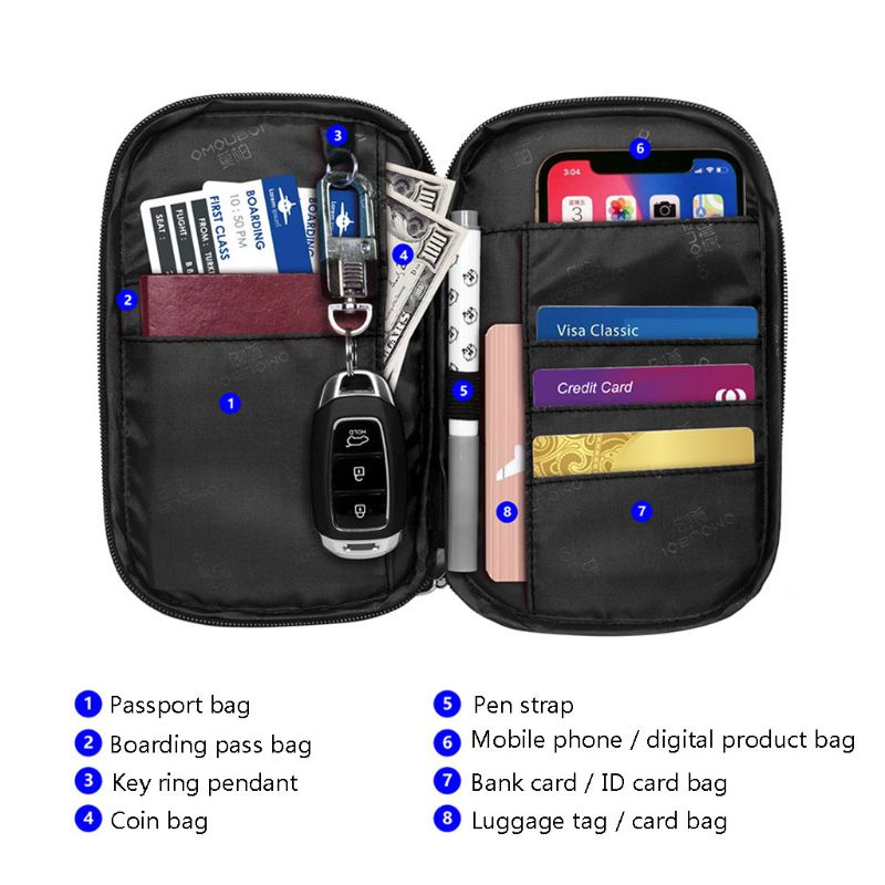 Passport Holder Travel ID Credit Card Case Protector Organizer Cover