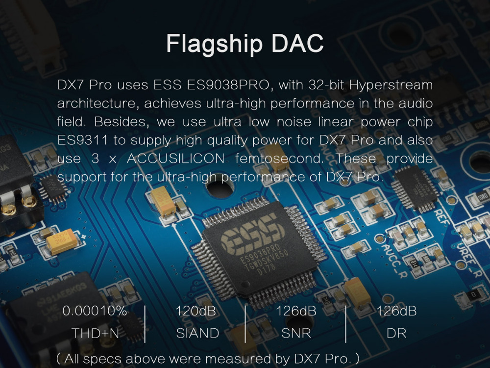 DSD1793DBR DSD1793DB TI 113dB SNR Stereo Audio DAC 28-SSOP 1PC S//W Control