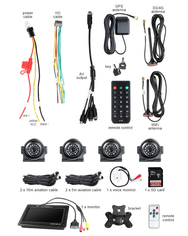 3G GPS WIFI 256G SD 4CH Video/Audio Eingang Auto Mobile Dvr + 4PCS Vorne/seite Metall Wasserdichte Kamera + 7 Zoll Auto Monitor Mdvr Kits