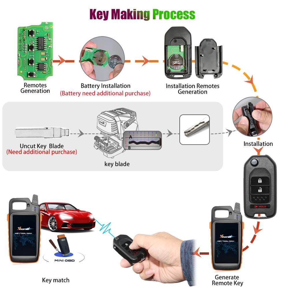 Пульт дистанционного управления Xhorse для Honda Flip 2 + 1, английская версия xjo02en, 1 шт.-3