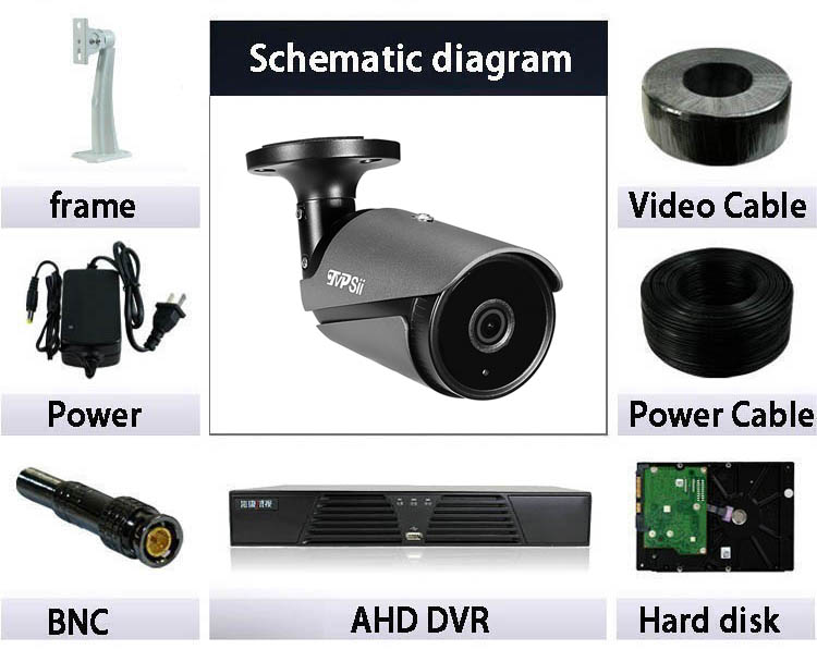 Cheap security surveillance camera
