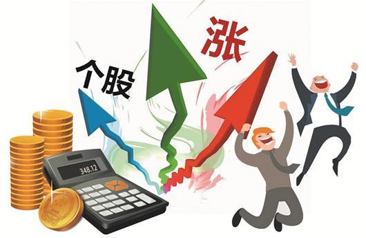 优质的股票配资门户网四大明显特征