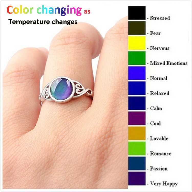 Change Mood Ring Round Emotion Feeling Changeable Ring Temperature Control Gems Color Changing Rings for Women Female