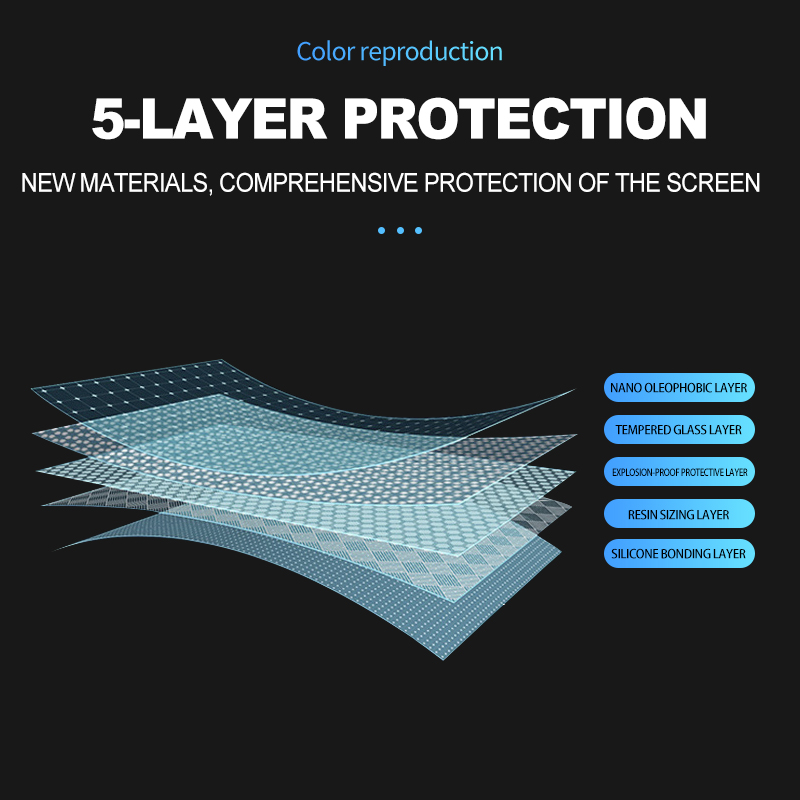 Купить с кэшбэком Navigation GPS Display Screen Tempered Glass Protective Film Protector for Porsche Panamera Cayenne Macan 2010-2019 0.3mm Thin