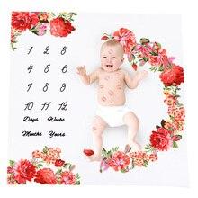 Newborn Baby Milestone Number Phone Pattern Cloud Balloon Fl
