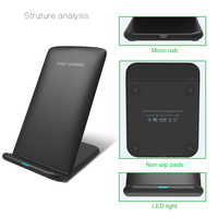 Ugreen Qi Wireless Charger Stand for iPhone 11 Pro X XS 8 XR Samsung S9 S10 S8 S10E Fast Wireless Charging Station Phone Charger|Mobile Phone Chargers| |  -