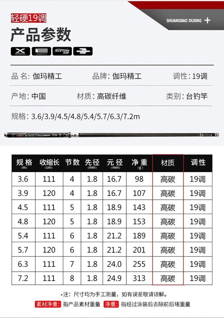 Alto carbono taiwan vara de pesca 19