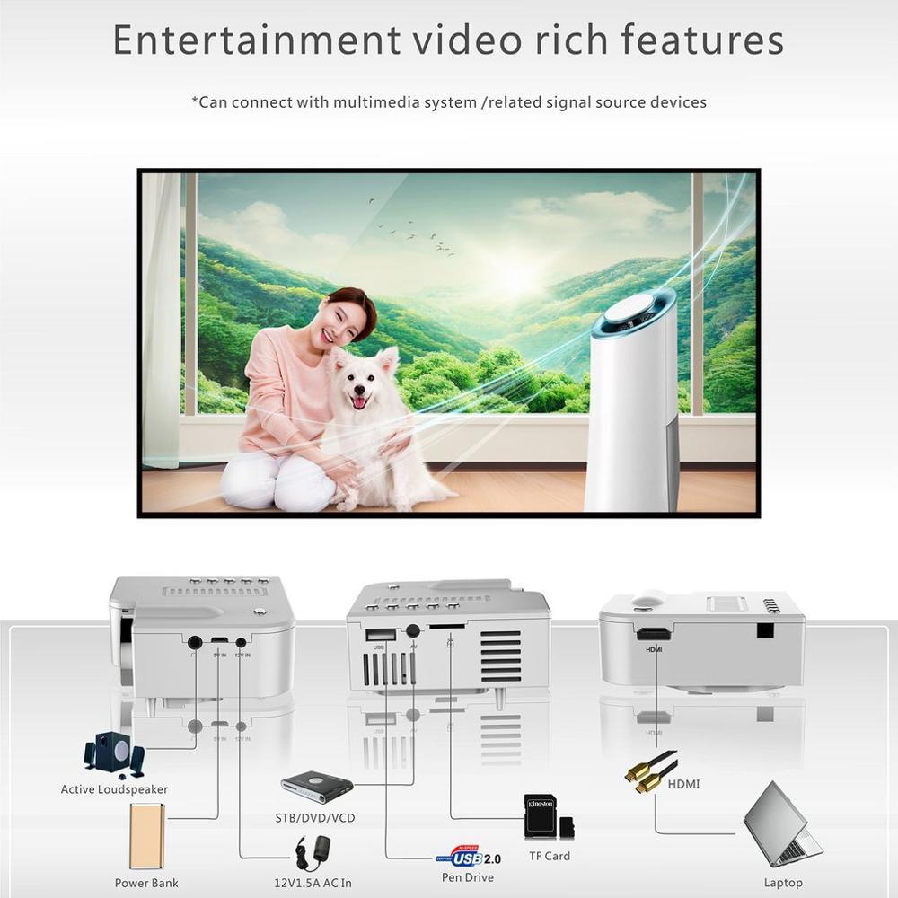 Início Mini Projetor Portátil Em Miniatura Projeção HD 1080P Mini Projetor LED Para Home Theater Entretenimento-1