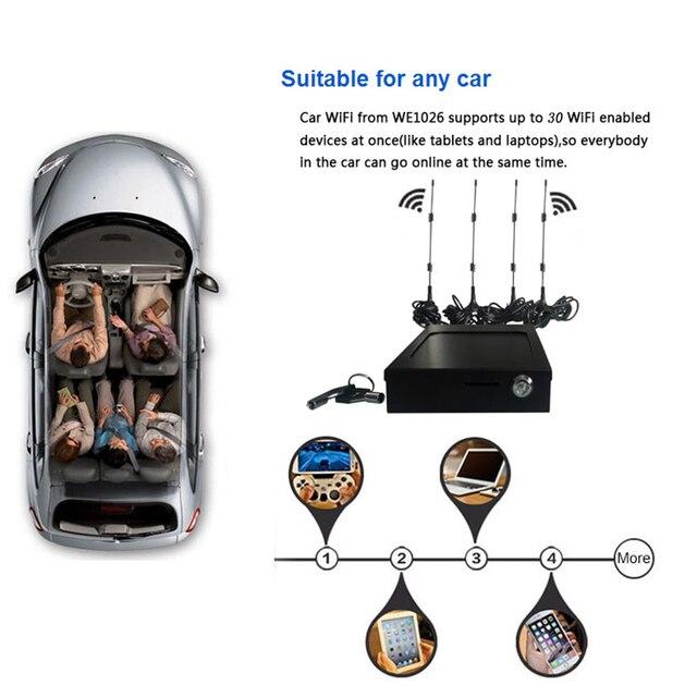 자동차 버스 3G 4G 모뎀 openWRT Vehicel 라우터 무선 장거리 SIM 카드 슬롯 라우터 Wi Fi 300Mbps 5dBi 외부 안테나