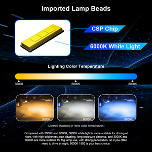 Image 3 - CROSSFOX רכב פנס H4 Hi/Lo LED H7 H1 H8 H9 H11 LED 9005 9006 12000LM 6000K 9003 HB2 אוטומטי מנורת פנס 12V ערפל אור נורות