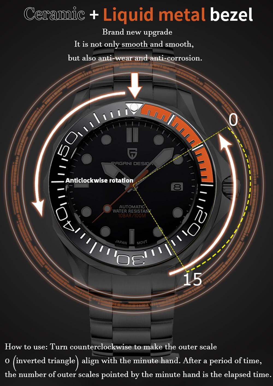 "Pagani Design PD-1667 BLKSS ""Seamaster"""