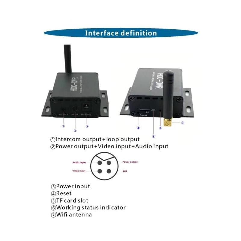 CCTV 2MP Door Eye 180° IMX307 StarLight 0.0001Lux Peephole Webcam With H.265 1080P AHD/TVI/CVI Mini Wifi DVR And AHD IPS Monitor