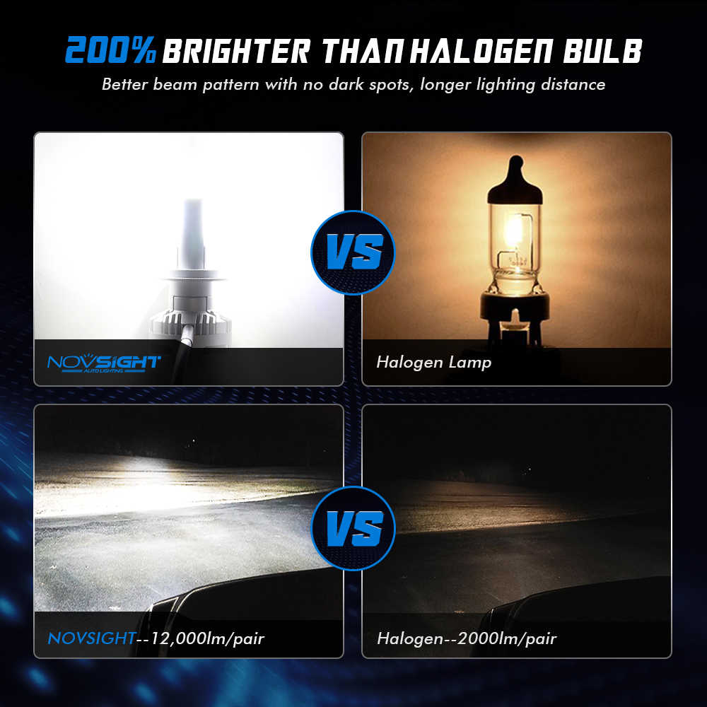 NOVSIGHT Car Projector Headlight H7 Led H7 H11 9005/9006 9012 D5 D2/D4 D1/D3/D8 90W 12000LM 6500K Auto Headlamp Fog Light Bulbs