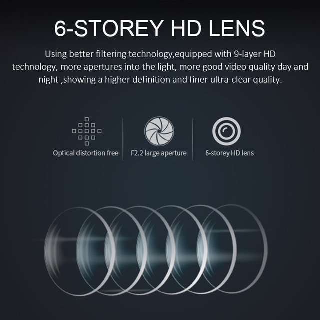 Фото hd 4 дюйма 25d isp изображение 1080p скрытый широкоугольный цена