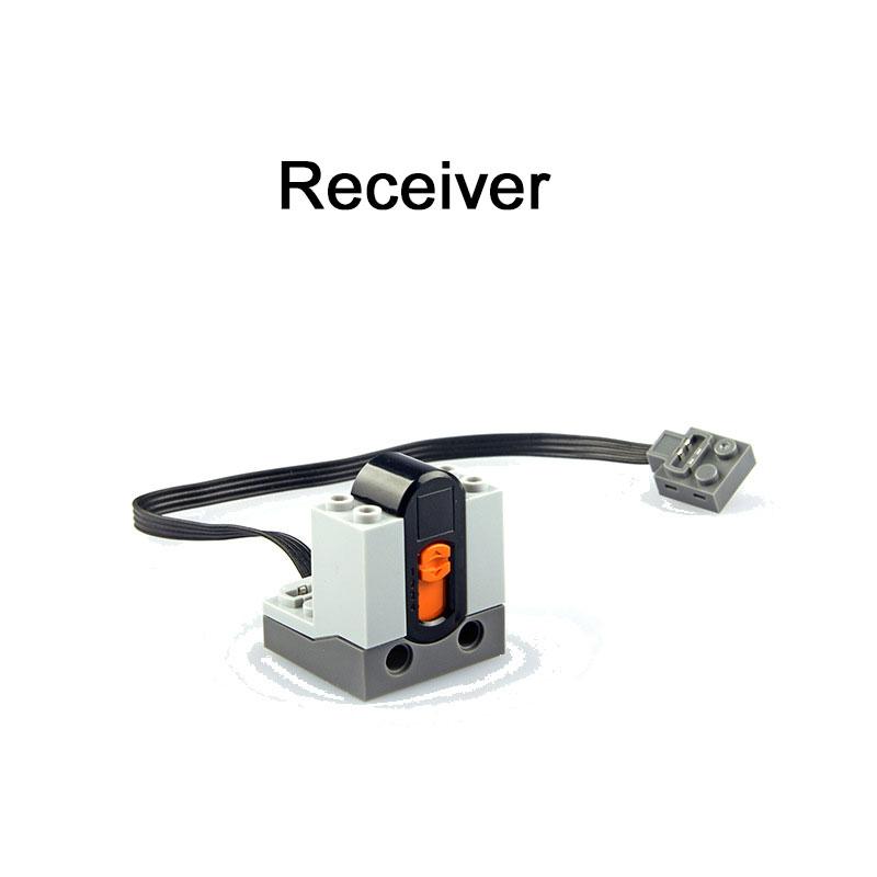 receiver