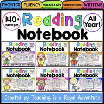 Phonics Reading Comprehension Passages And Questions: (All Year) Send  The  PDF Electronic File