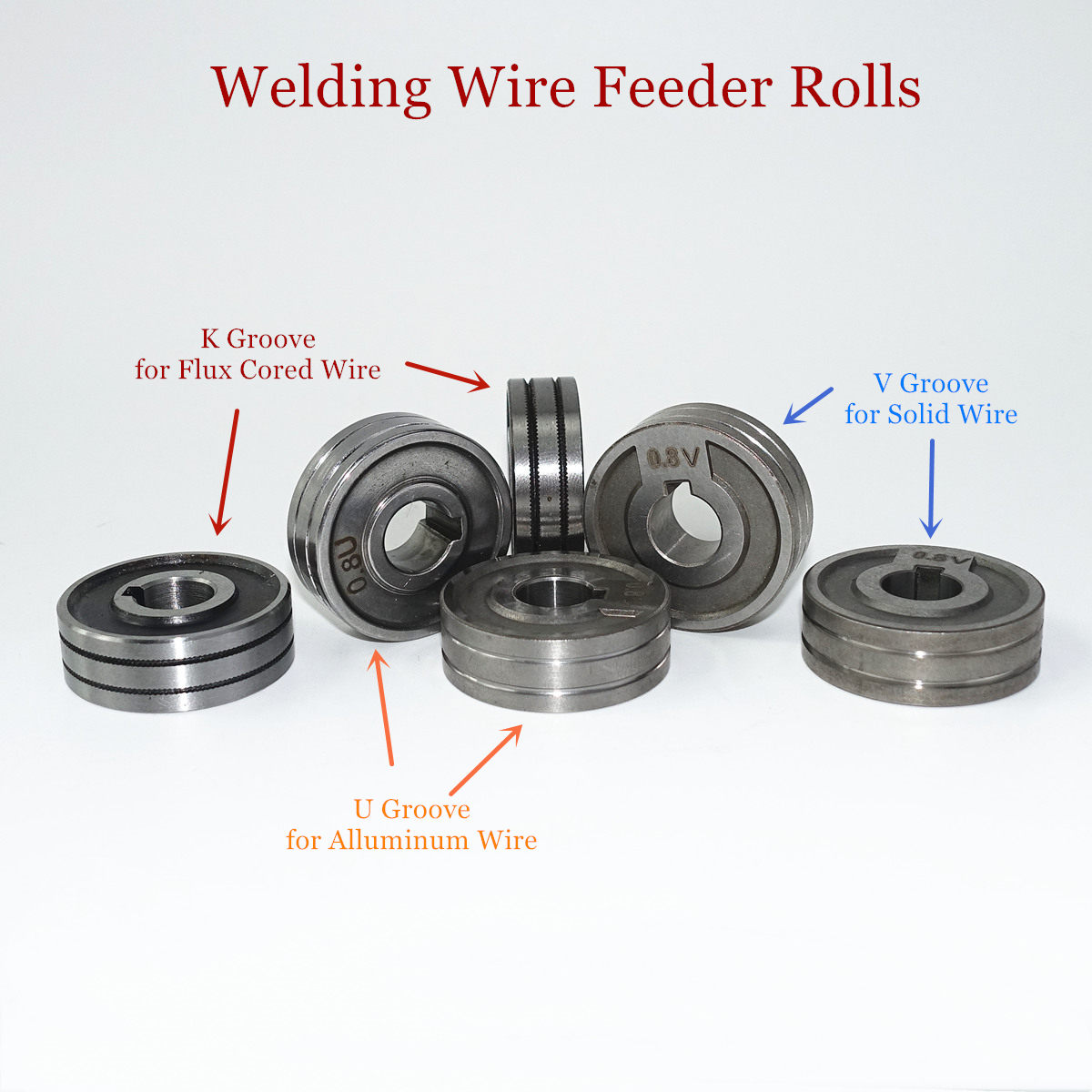 MIG Welding Wire Feeding Roll V U Knurl Groove 0.6mm 0.8mm 1.0mm Size 30x10x10mm LRS-775S SSJ-29 Wire Feeder Roll