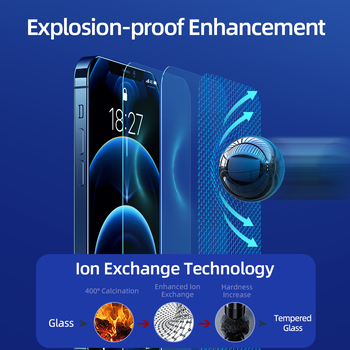 Защитное стекло для iPhone 12 Pro Max 12 Mini, 2 шт. 3