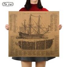 Corbata LER marítima de gran Era de guerra de los antiguos dibujos de diseño Vintage carteles Kraft adornos de pared de papel pegatinas pared decoración Mural
