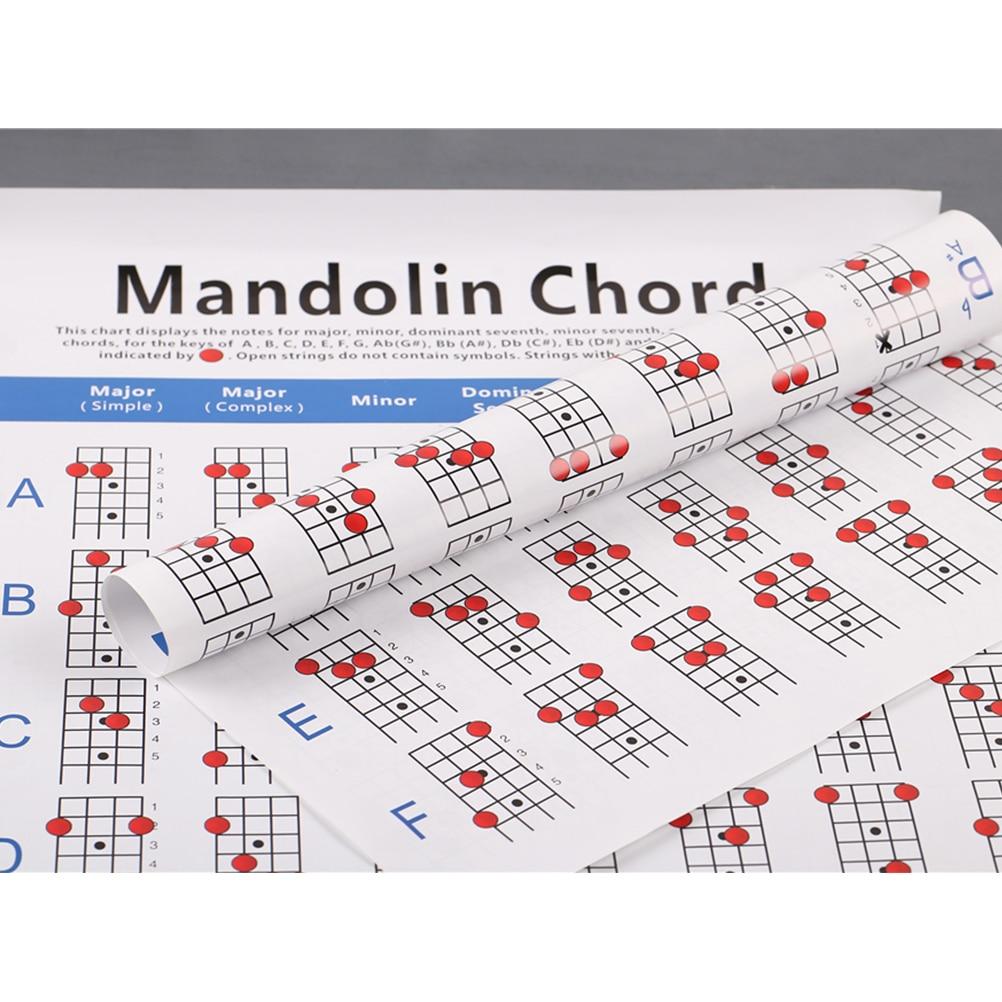 Deshunchang Mandolin Chord Chart Copper Plate Portable Note Mandolin Training Paper Diagram for Instrument Small