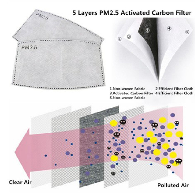 10/20/50/100pcs/lot For Kids/Adult 5 Layers PM2.5 Filter paper Anti Haze mouth Mask Non-woven Activated Carbon Filter paper 1