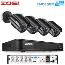 ZOSI 8CH Security Camera…