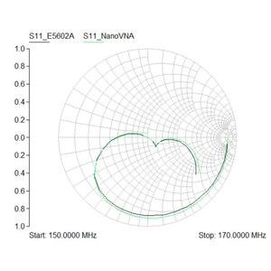 Image 5 - جهاز محلل هوائي شبكة من NanoVNA لموجات الراديو القصيرة MF HF VHF UHF