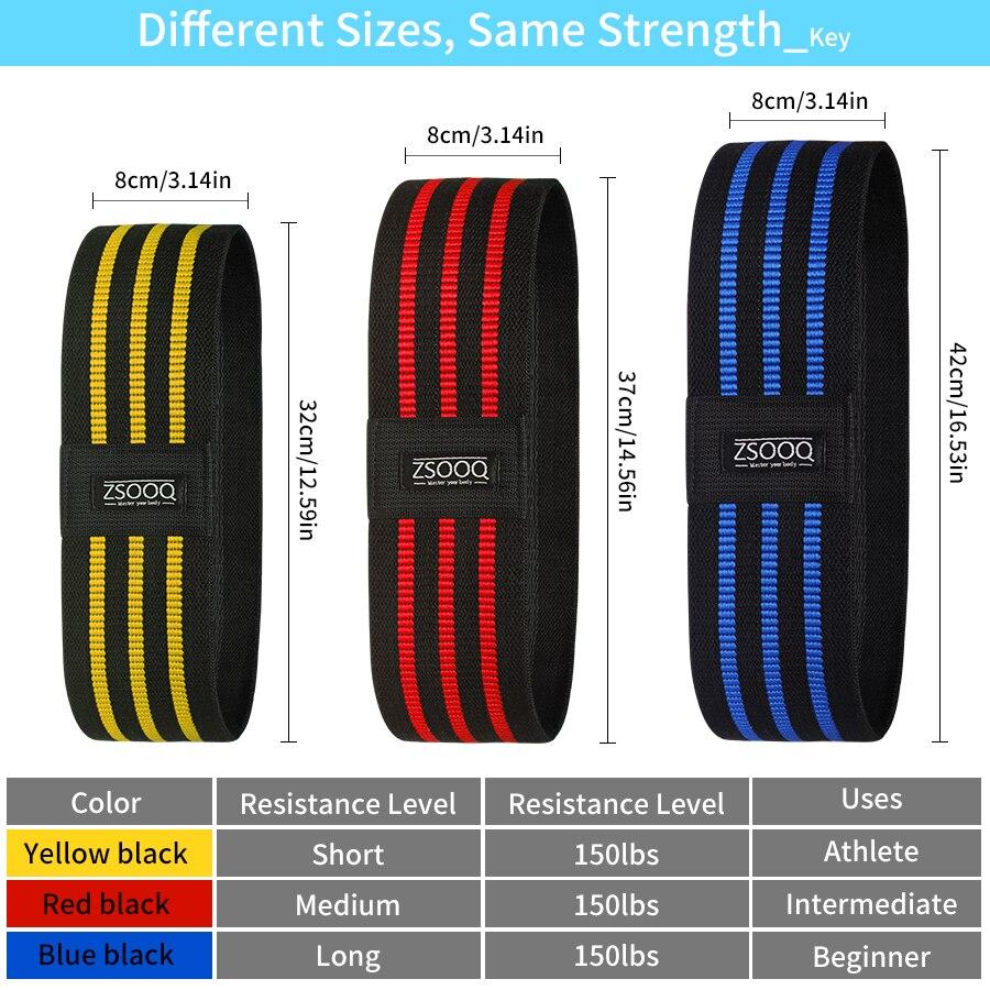 黄黑 红黑 蓝黑织带 力度表格