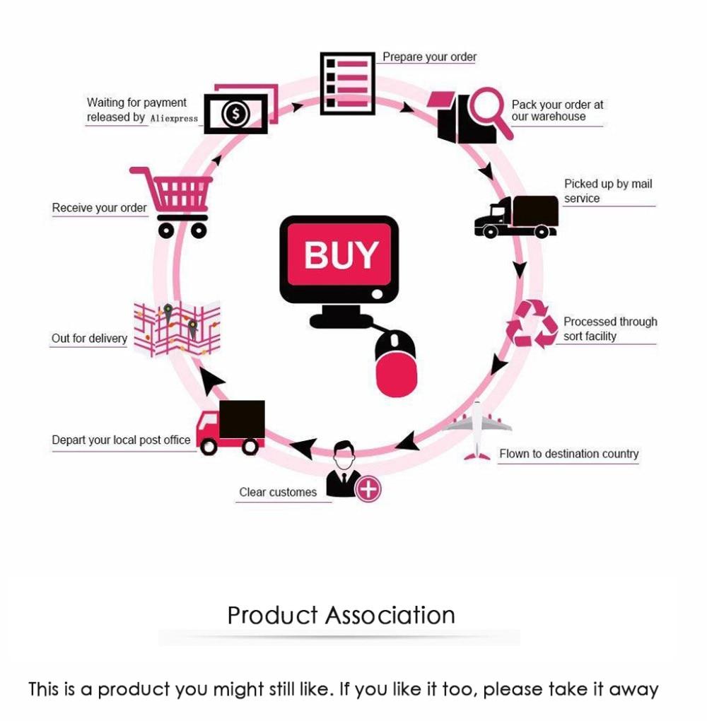 Product Association