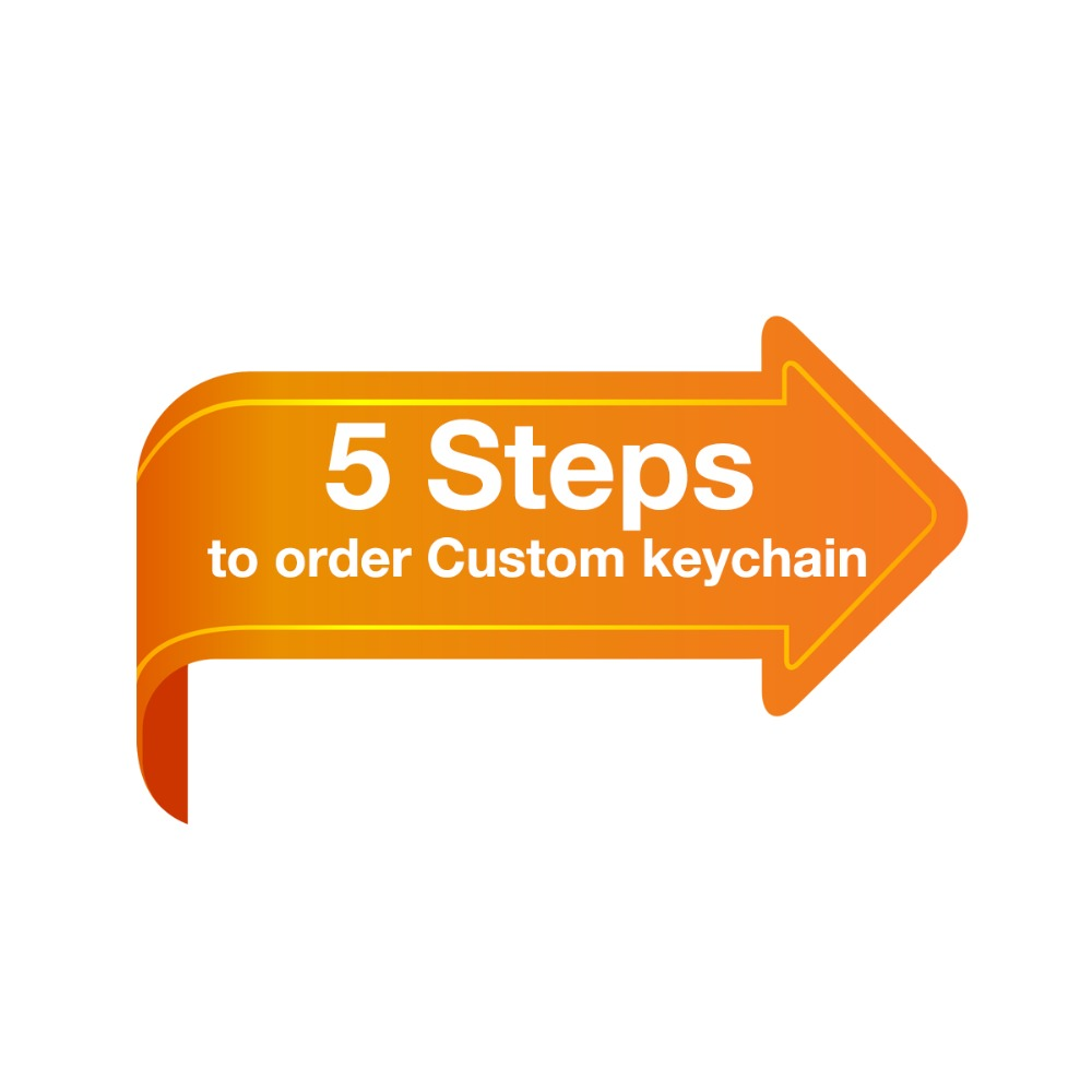 5step to place order