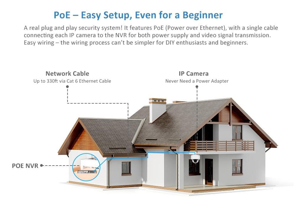 5- POE plug